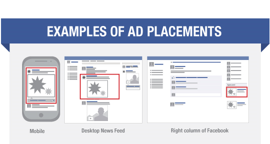 facebook ads location example